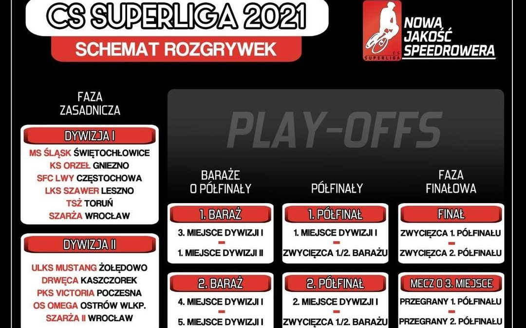 Jest już terminarz rozgrywek CS Super liga 2021